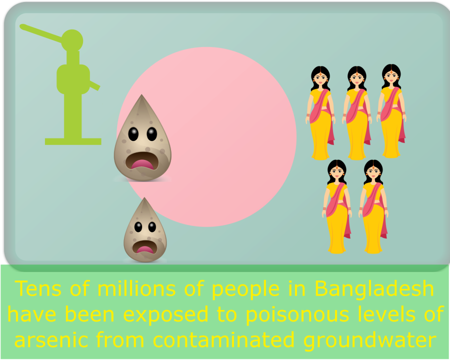 bangladesh-water-poisoning