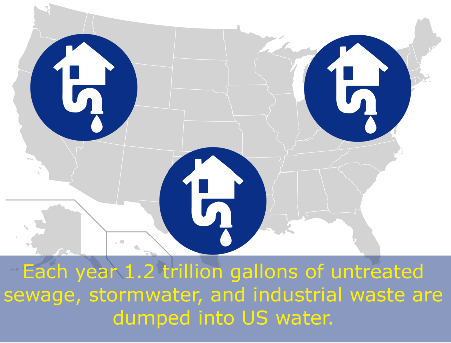 US-1.2-trillion-tons-sewage